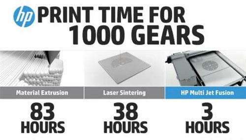پرینت سه بعدی سریع اچ پی