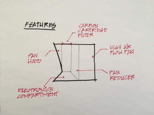 آموزش ساخت و اسمبل تصفیه کننده هوا با پرینتر سه بعدی1