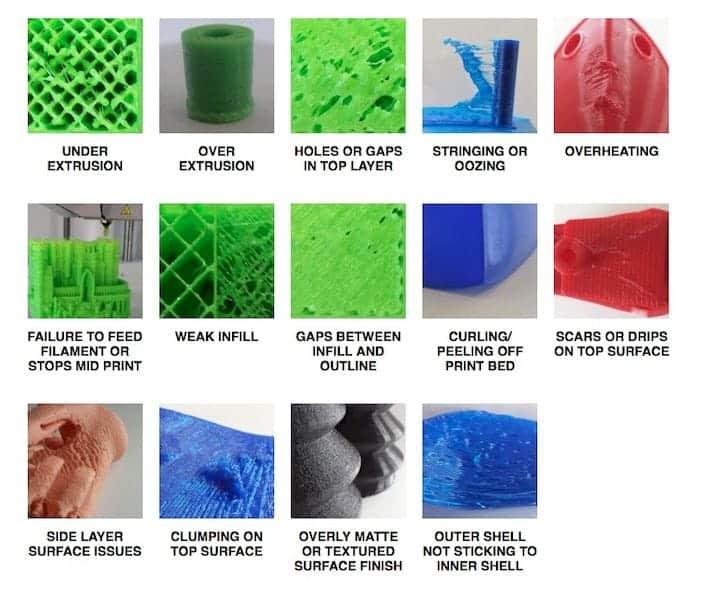 لیست کامل مشکلات پرینت سه بعدی و راه حل رفع