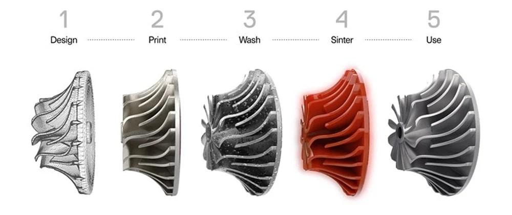 metall 3d print