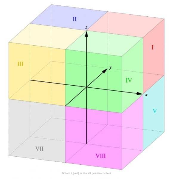 ساختار فایل پرینتر