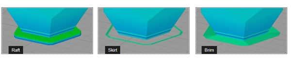 چسبندگی پرینت سه بعدی