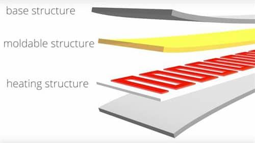 فناوری Hotflex پرینت سه بعدی چیست