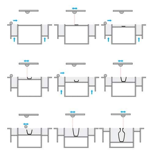 فناوری پرینت سه بعدی لیزری فلز «Laser Sintering» چیست؟