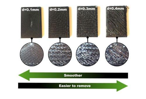 ساپورت چاپگر سه بعدی