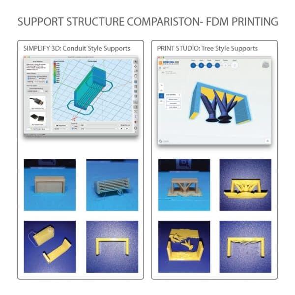 یادگیری چاپگر سه بعدی